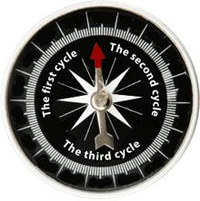 12journeyCompass